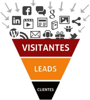 leads funnel