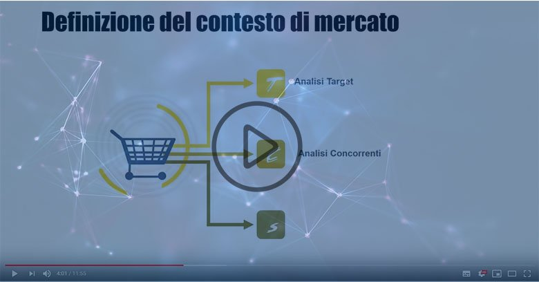 video leadcommerce